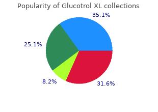 purchase glucotrol xl in india