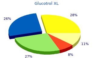 discount generic glucotrol xl canada
