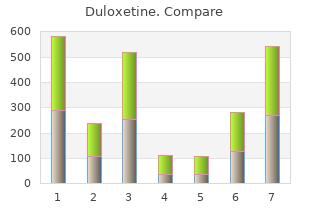 cheap duloxetine uk
