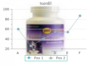 discount 10 mg isordil fast delivery