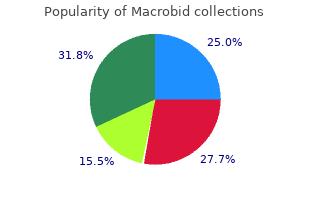 buy discount macrobid