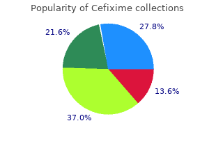 purchase cefixime 200 mg with visa