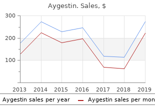 purchase aygestin 5mg overnight delivery