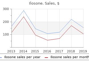 ilosone 250mg cheap