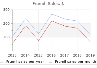 cheap frumil on line