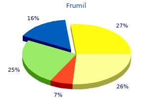 buy frumil 5mg amex