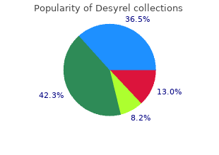 buy 100 mg desyrel overnight delivery