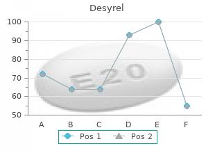 desyrel 100mg low price