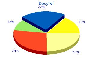 generic desyrel 100 mg mastercard