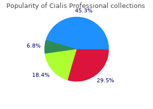 order cheap cialis professional line