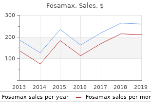 35 mg fosamax amex