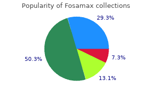 discount fosamax 70mg otc