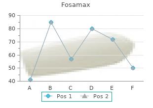 fosamax 35 mg