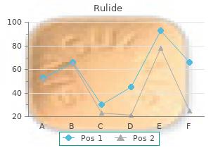 rulide 150 mg on-line