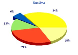 purchase 200 mg sustiva with visa