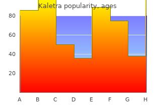 kaletra 250mg generic
