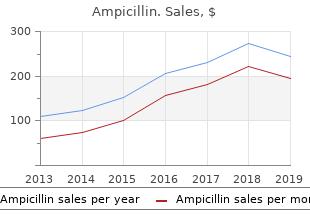 buy discount ampicillin 250 mg on line