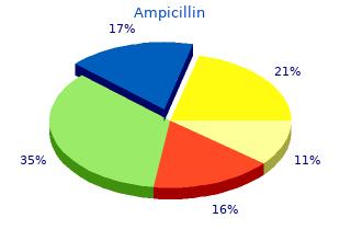generic ampicillin 250mg free shipping