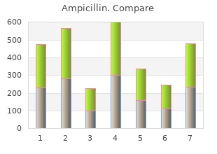 cheap ampicillin 500 mg mastercard