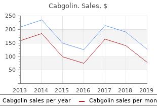 buy cheap cabgolin 0.5 mg line