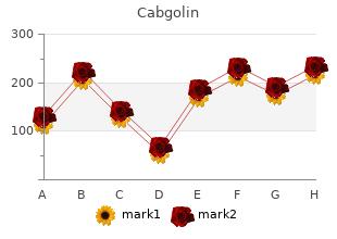 generic cabgolin 0.5 mg with mastercard