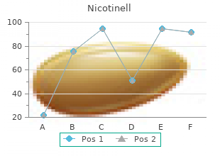 buy nicotinell discount