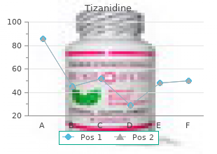 cheap tizanidine 2 mg on-line