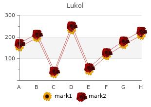 purchase genuine lukol on line