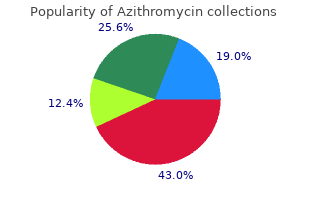 order discount azithromycin on line