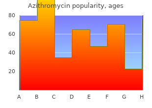 buy genuine azithromycin on line