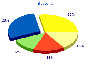 buy bystolic mastercard