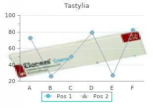 tastylia 10 mg without a prescription