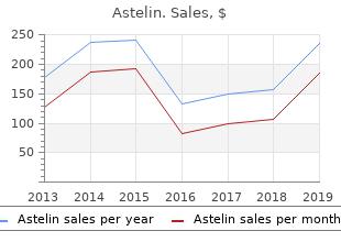 discount astelin 10  ml free shipping