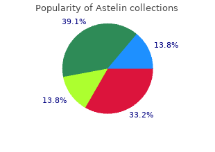 order astelin visa