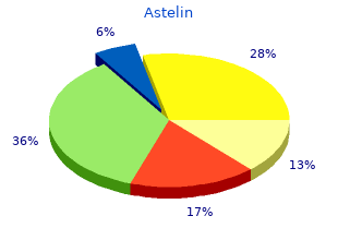 order astelin on line amex