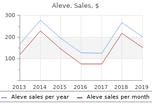 aleve 250 mg low price