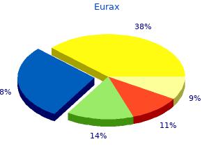 order eurax on line amex