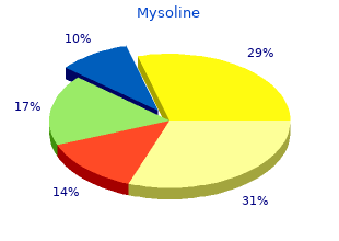 generic mysoline 250mg with amex