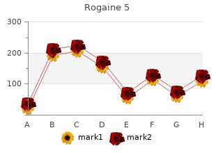 buy rogaine 5 discount