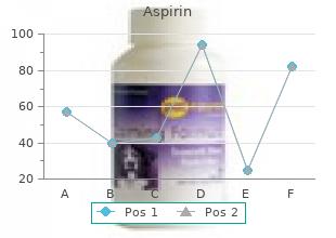 effective aspirin 100 pills