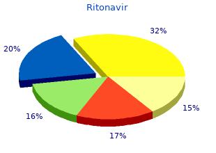 buy generic ritonavir 250 mg