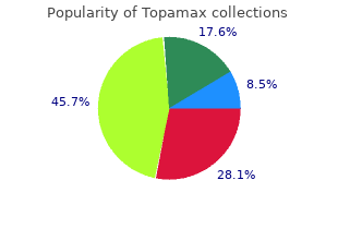 buy topamax with paypal