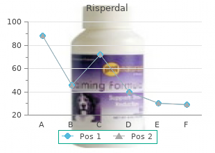 risperdal 3mg overnight delivery