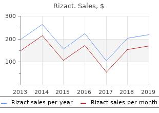 rizact 5mg without a prescription