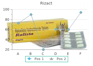 generic rizact 10mg overnight delivery