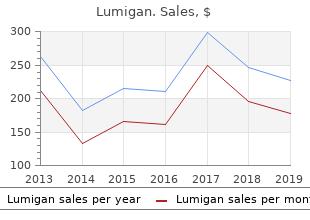order lumigan 3ml free shipping