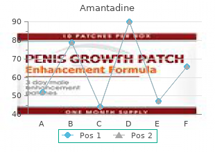 purchase amantadine