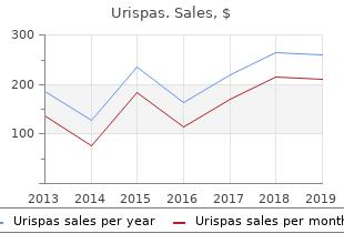 purchase urispas toronto