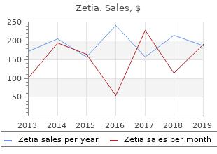 order zetia