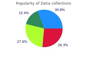 buy zetia with a visa